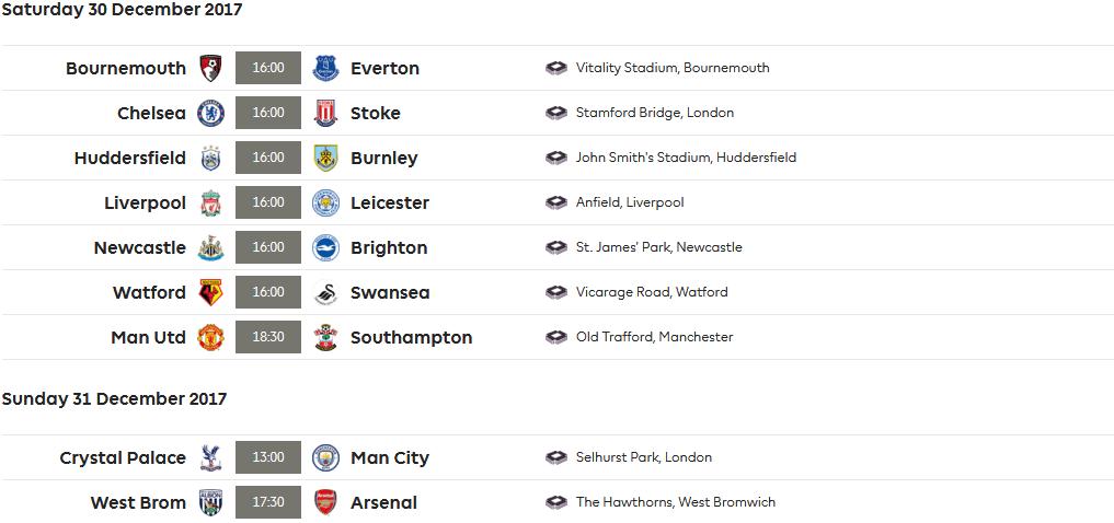 vir: Premier League