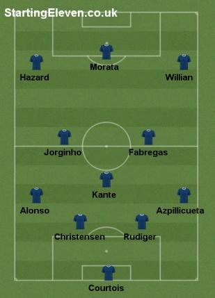 Predvidena postavitev Chelseaja v letošnji sezoni. Vir: startingeleven.co.uk