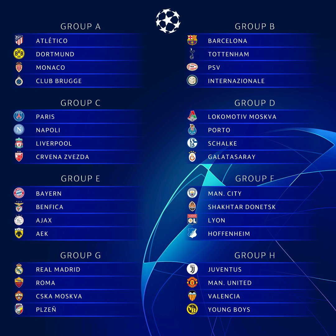 Vir: Champions League Twitter